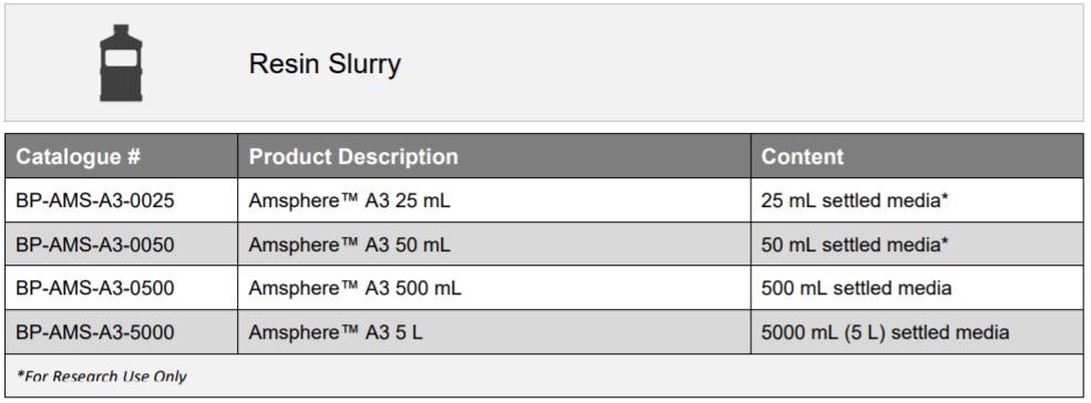 Amsphere-resin-slurry-NA-EU-product-lineup
