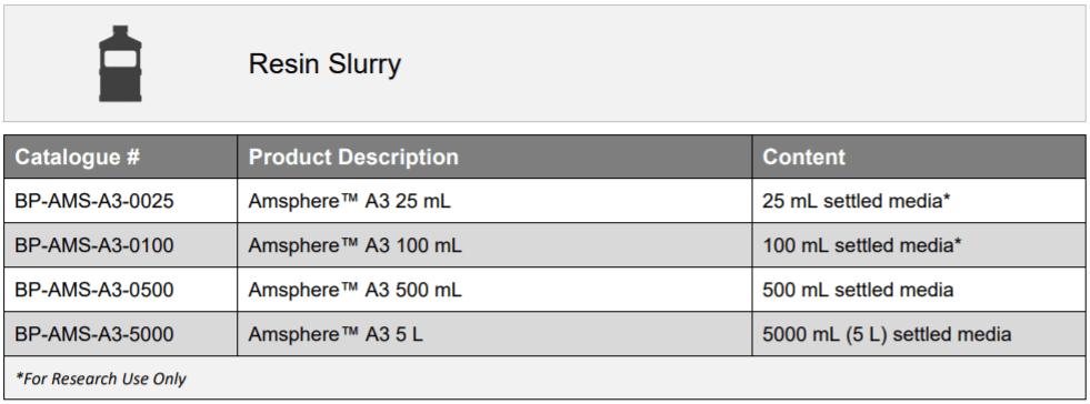 amsphere-apac-resin-slurry-product-lineup-1